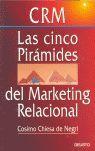 CRM, LAS CINCO PIRÁMIDES DEL MARKETING RELACIONAL