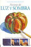 GUÍA PARA PRINCIPIANTES NOCIONES DE LUZ Y SOMBRA