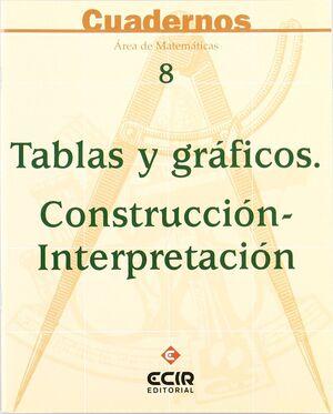 C8:TABLAS Y GRÁFICOS.CONST.-INTERP.
