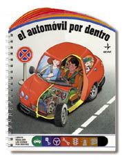 EL AUTOMÓVIL POR DENTRO.